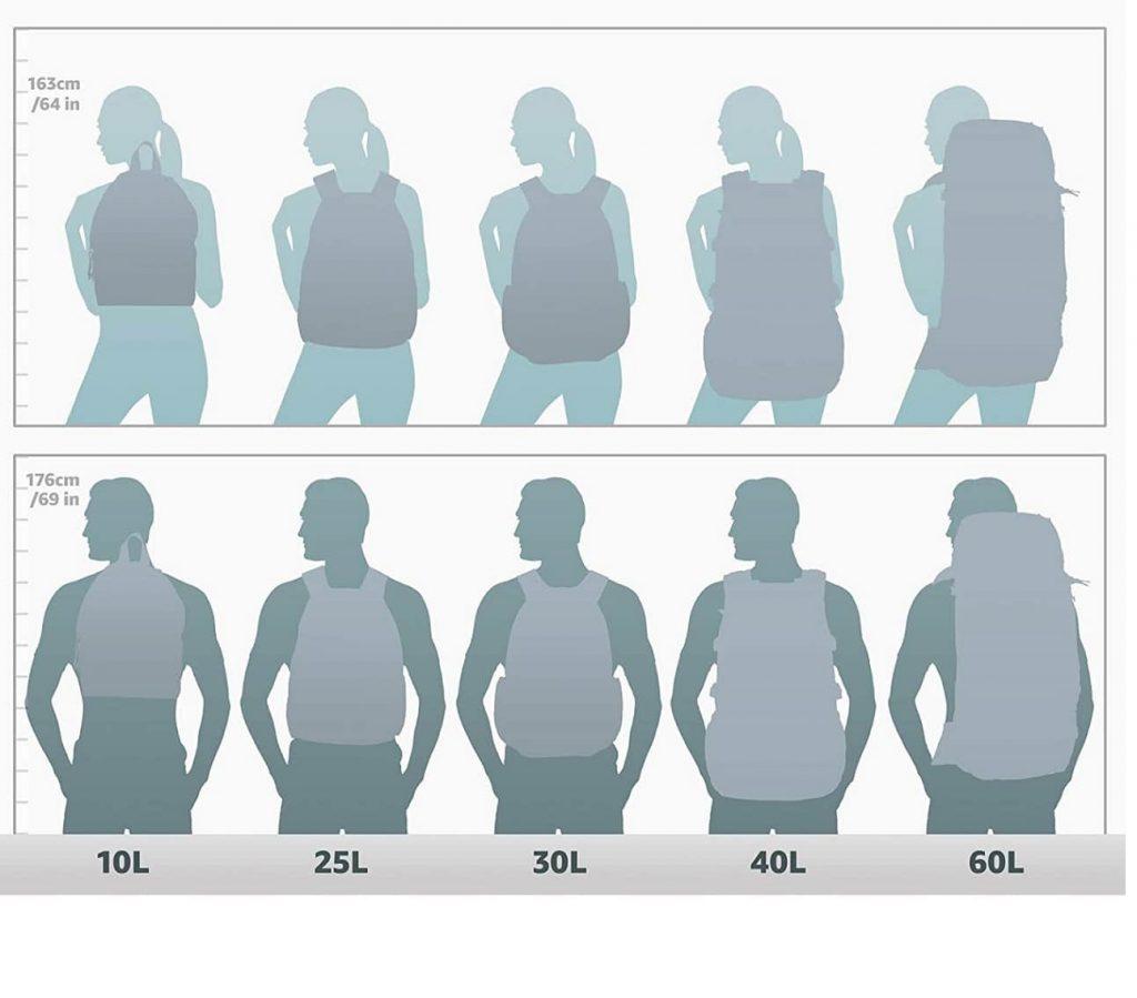 Dimensiones mochilas y bolsas Herschel