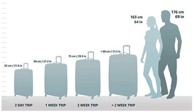 Medidas de maletas herschel